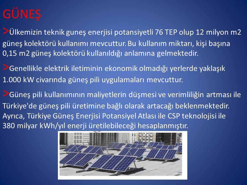 GÜNEŞ >Ülkemizin teknik guneş enerjisi potansiyetli 76 TEP olup 12 milyon m2 güneş kolektörü kullanımı mevcuttur.
