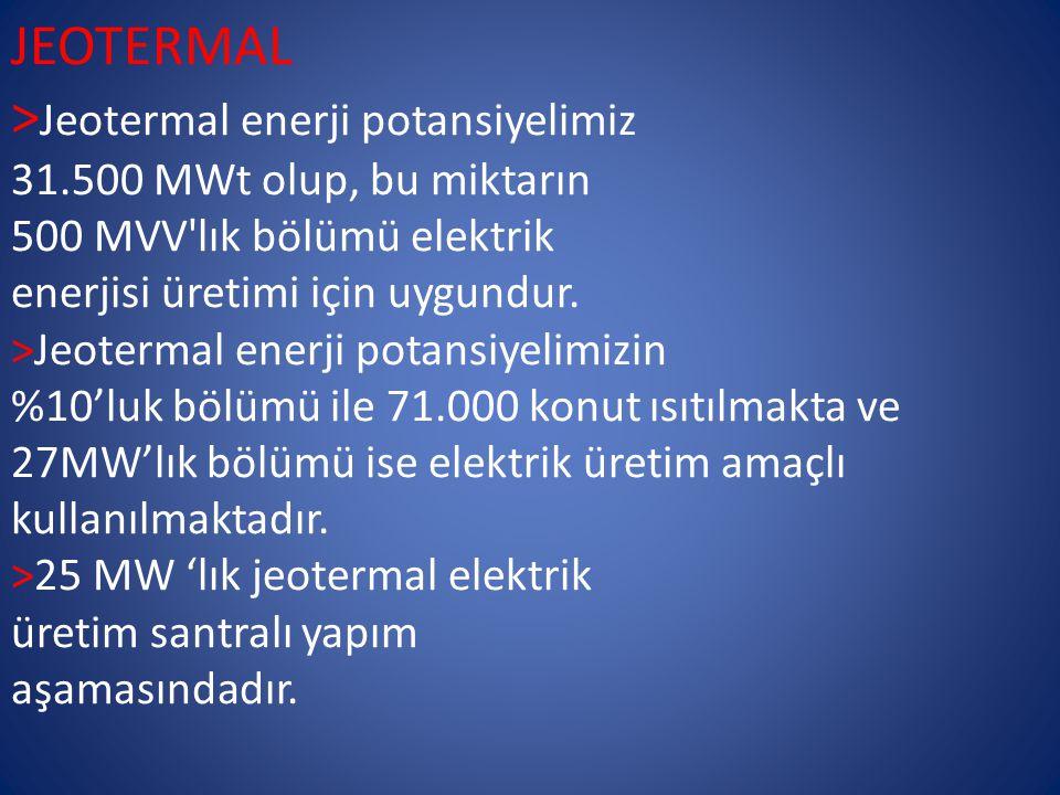 JEOTERMAL >Jeotermal enerji potansiyelimiz 31