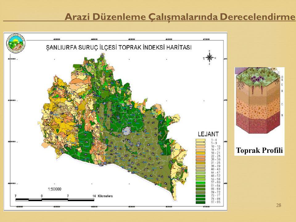 Arazi Düzenleme Çalışmalarında Derecelendirme