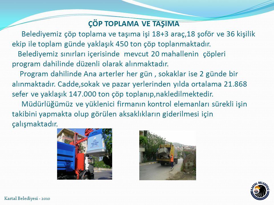 ÇÖP TOPLAMA VE TAŞIMA Belediyemiz çöp toplama ve taşıma işi 18+3 araç,18 şoför ve 36 kişilik ekip ile toplam günde yaklaşık 450 ton çöp toplanmaktadır. Belediyemiz sınırları içerisinde mevcut 20 mahallenin çöpleri program dahilinde düzenli olarak alınmaktadır. Program dahilinde Ana arterler her gün , sokaklar ise 2 günde bir alınmaktadır. Cadde,sokak ve pazar yerlerinden yılda ortalama 21.868 sefer ve yaklaşık 147.000 ton çöp toplanıp,nakledilmektedir. Müdürlüğümüz ve yüklenici firmanın kontrol elemanları sürekli işin takibini yapmakta olup görülen aksaklıkların giderilmesi için çalışmaktadır.