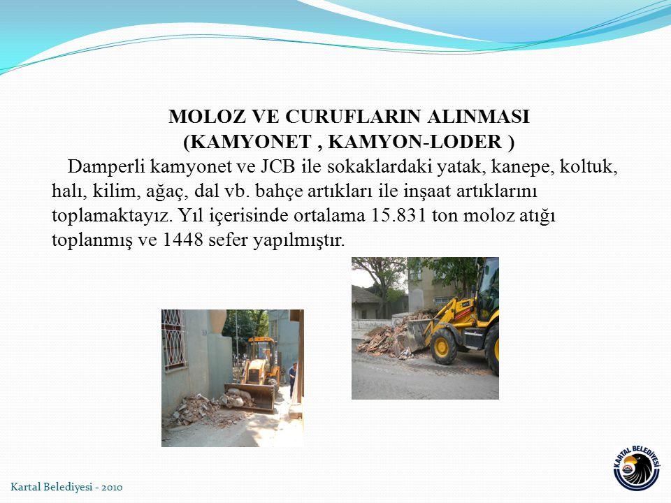 MOLOZ VE CURUFLARIN ALINMASI (KAMYONET , KAMYON-LODER )