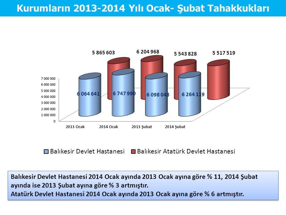 Kurumların 2013-2014 Yılı Ocak- Şubat Tahakkukları