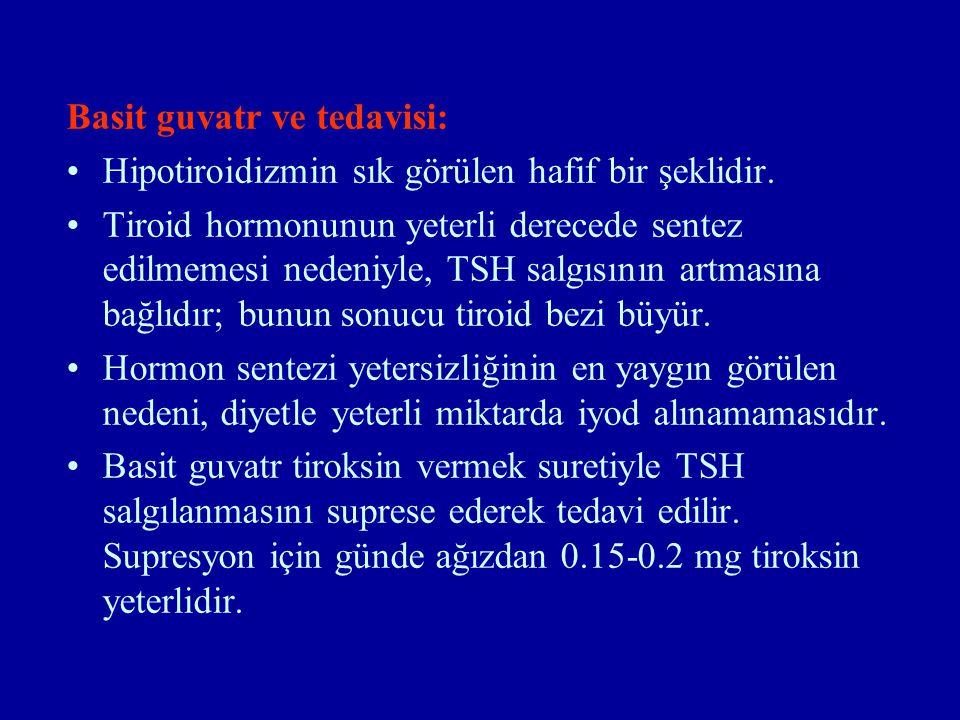 Basit guvatr ve tedavisi:
