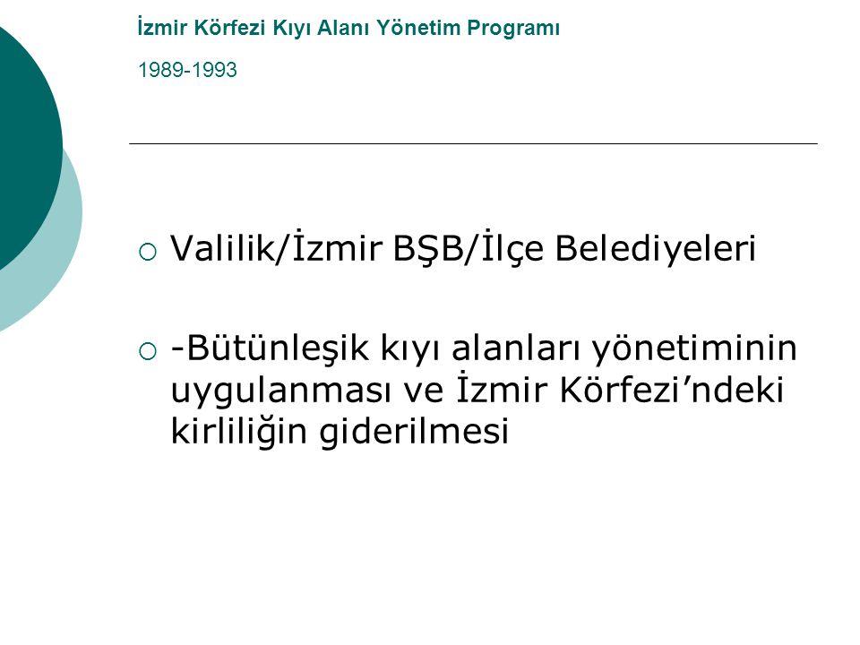 İzmir Körfezi Kıyı Alanı Yönetim Programı 1989-1993
