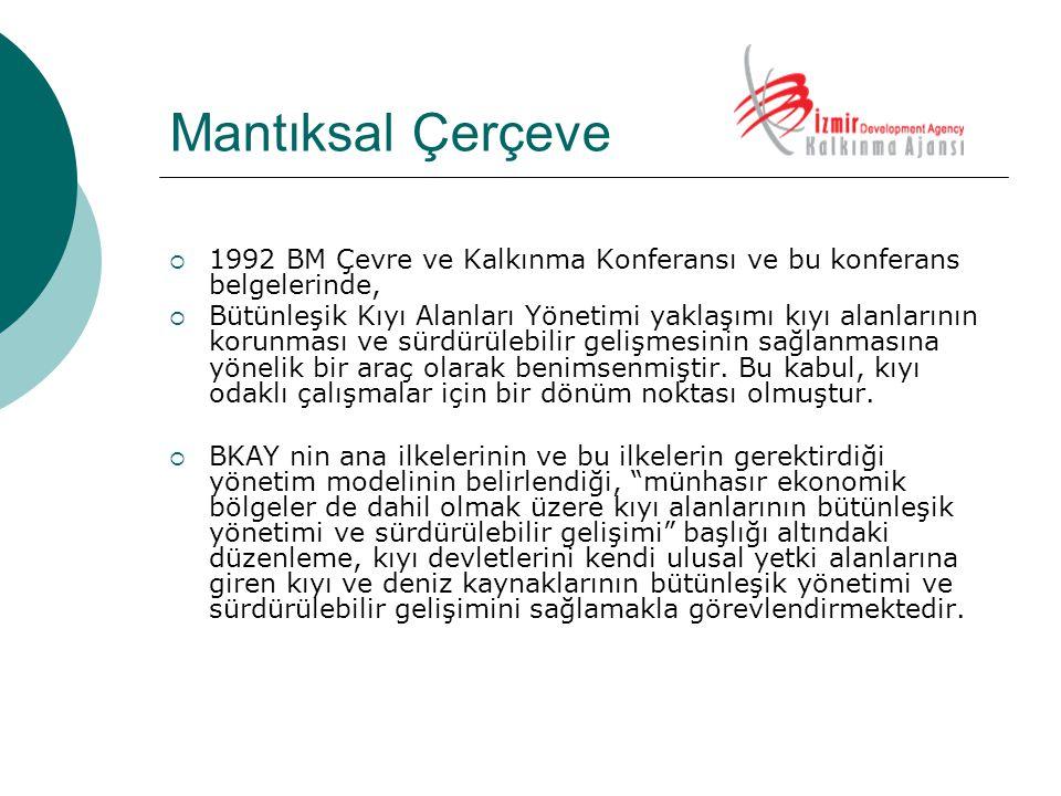 Mantıksal Çerçeve 1992 BM Çevre ve Kalkınma Konferansı ve bu konferans belgelerinde,