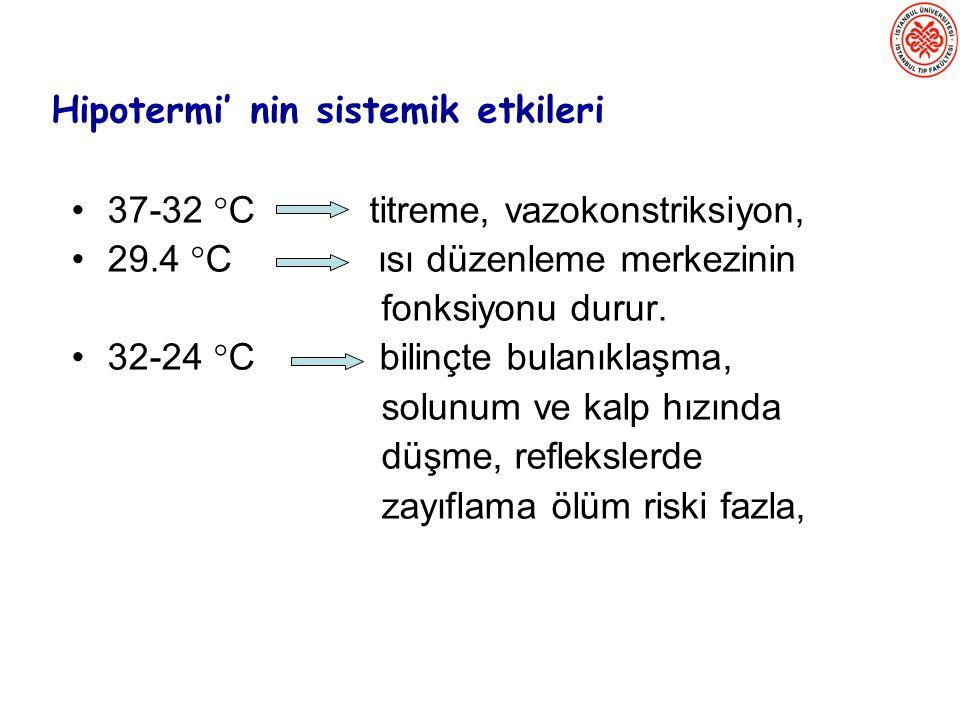 Hipotermi' nin sistemik etkileri