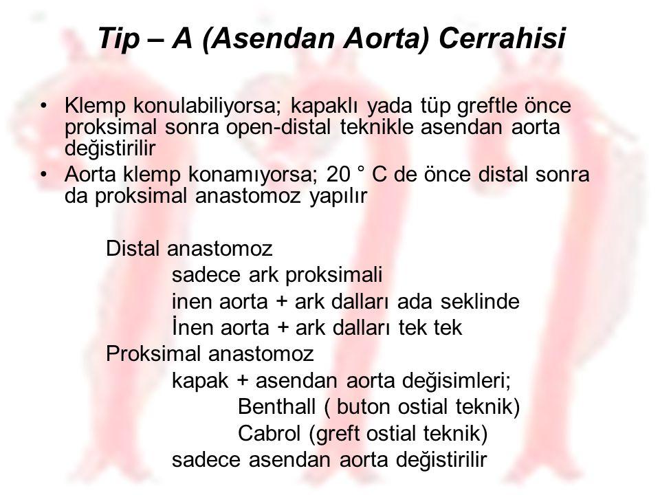 Tip – A (Asendan Aorta) Cerrahisi