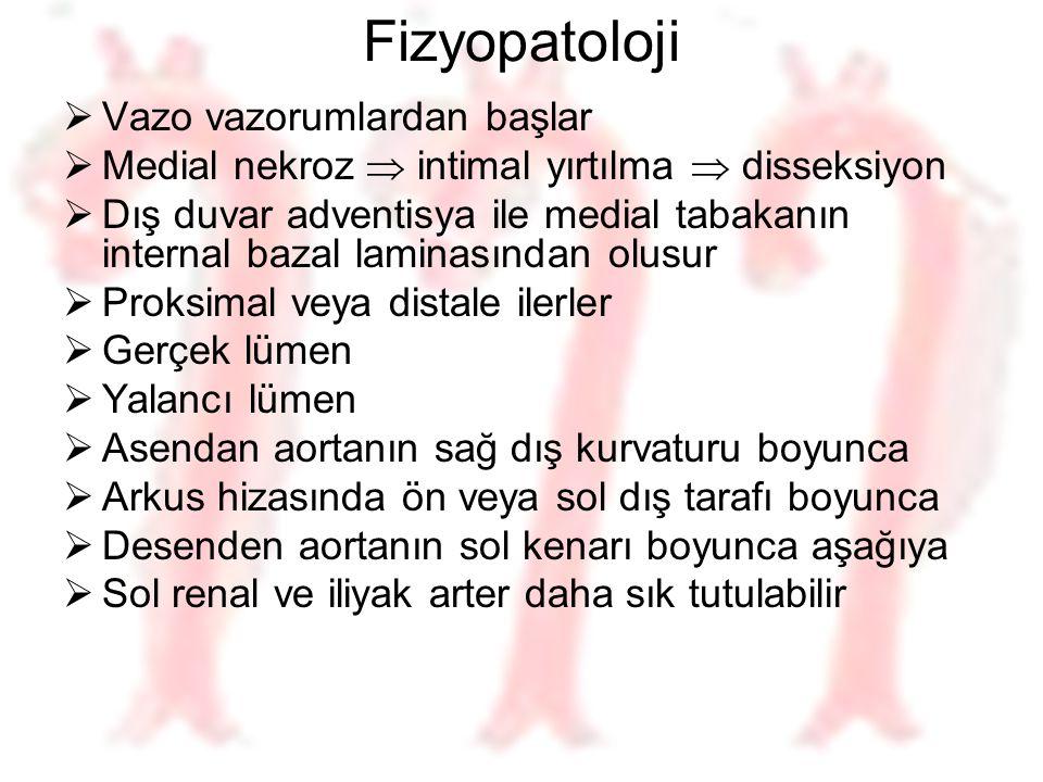 Fizyopatoloji Vazo vazorumlardan başlar