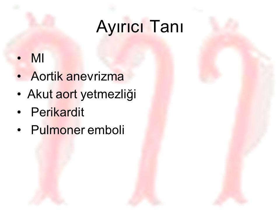 Ayırıcı Tanı MI Aortik anevrizma Akut aort yetmezliği Perikardit