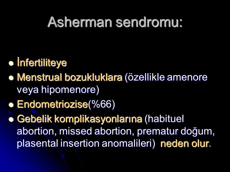 Asherman sendromu: İnfertiliteye