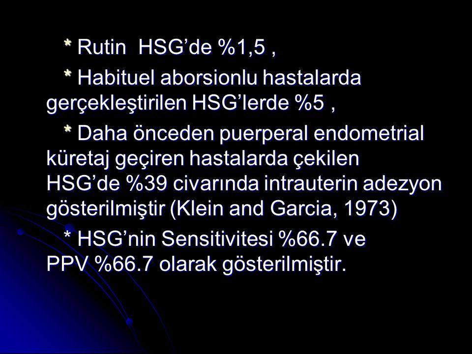 * Rutin HSG'de %1,5 , * Habituel aborsionlu hastalarda gerçekleştirilen HSG'lerde %5 ,