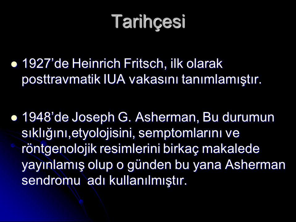 Tarihçesi 1927'de Heinrich Fritsch, ilk olarak posttravmatik IUA vakasını tanımlamıştır.