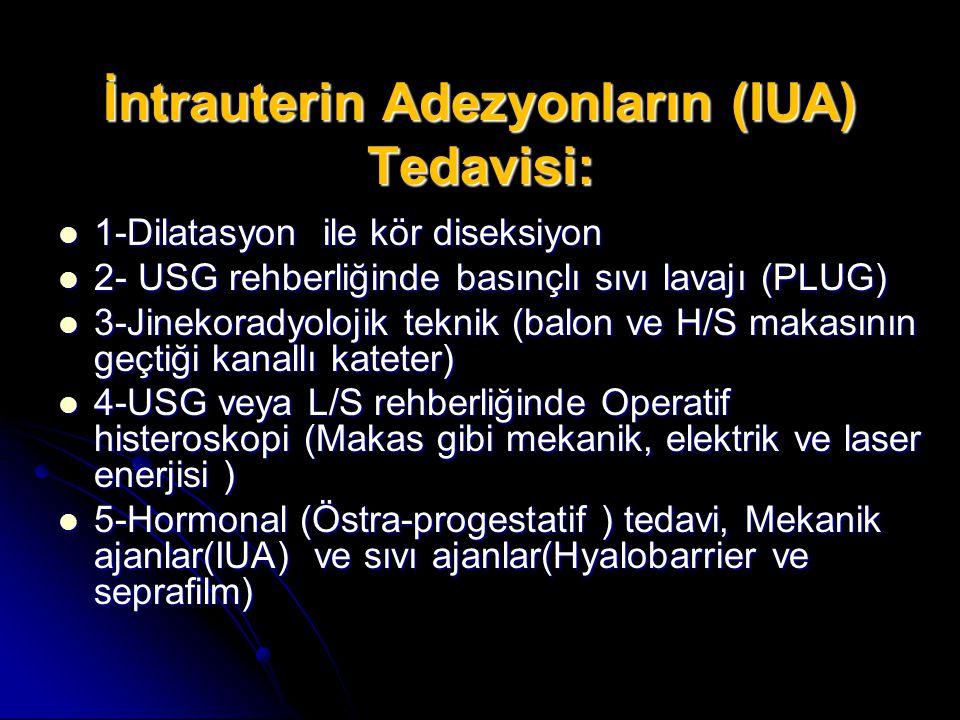 İntrauterin Adezyonların (IUA) Tedavisi: