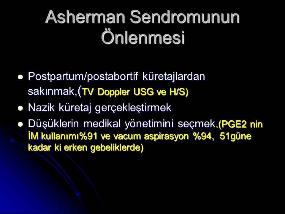 Asherman Sendromunun Önlenmesi