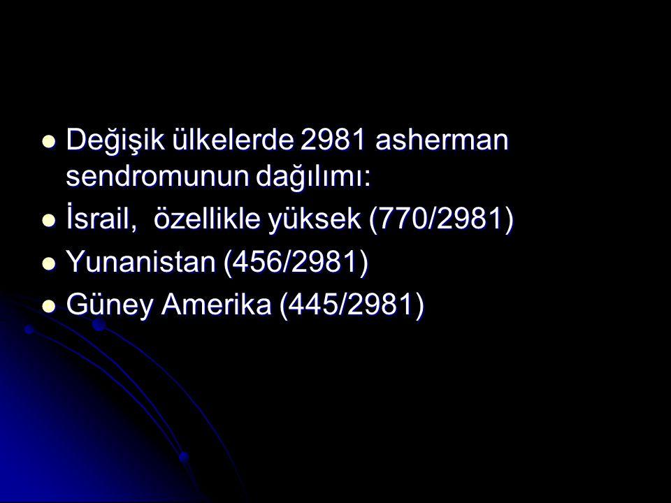 Değişik ülkelerde 2981 asherman sendromunun dağılımı: