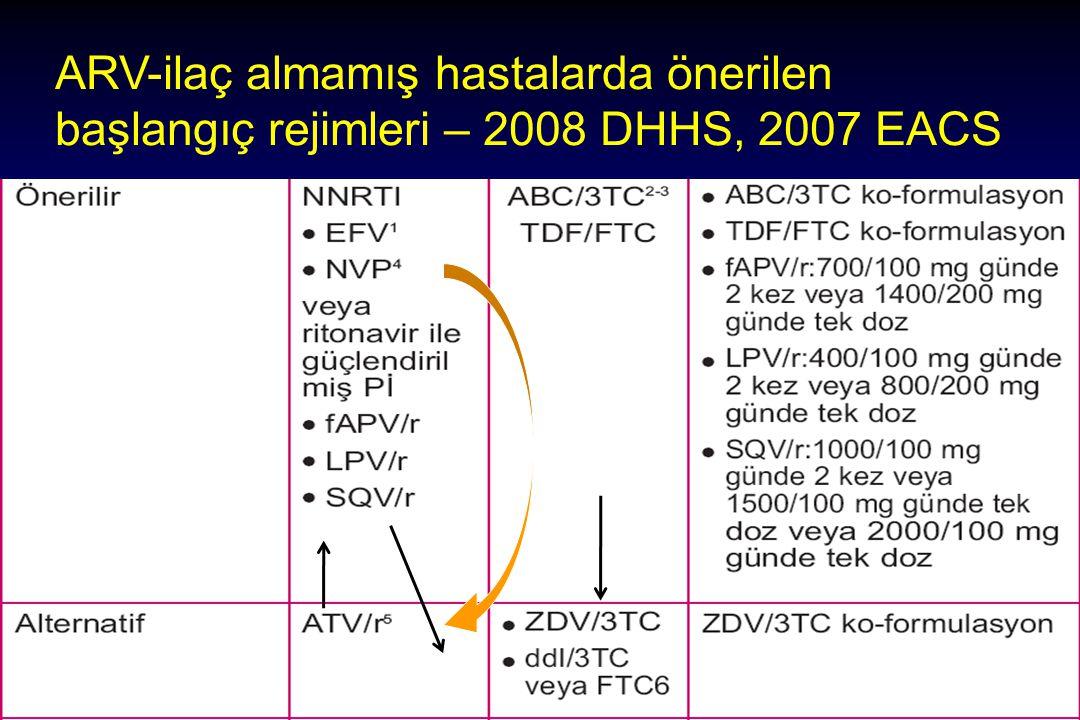 ARV-ilaç almamış hastalarda önerilen başlangıç rejimleri – 2008 DHHS, 2007 EACS