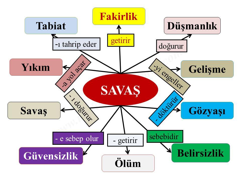 SAVAŞ www.muhammetyilmaz.com
