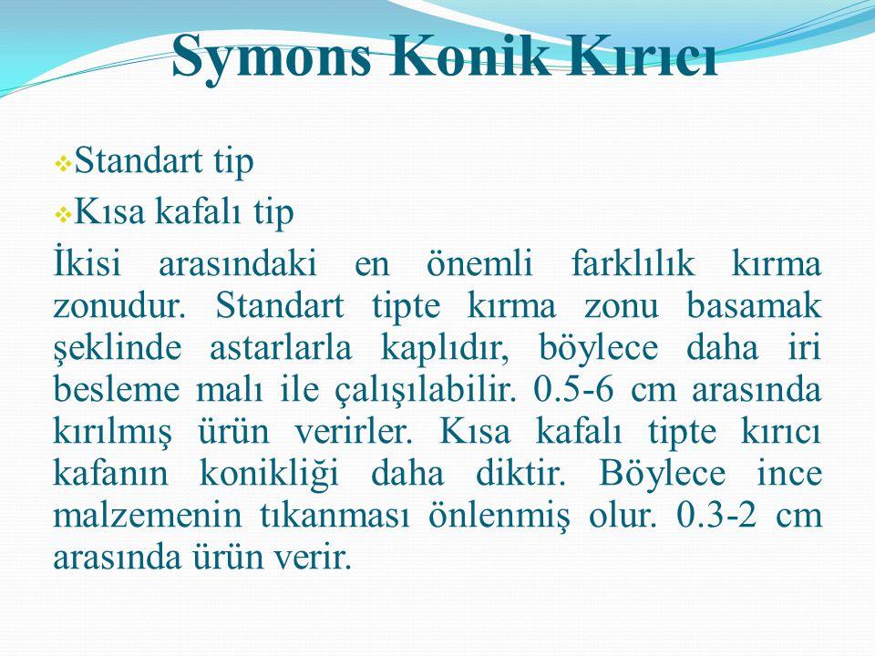 Symons Konik Kırıcı Standart tip Kısa kafalı tip