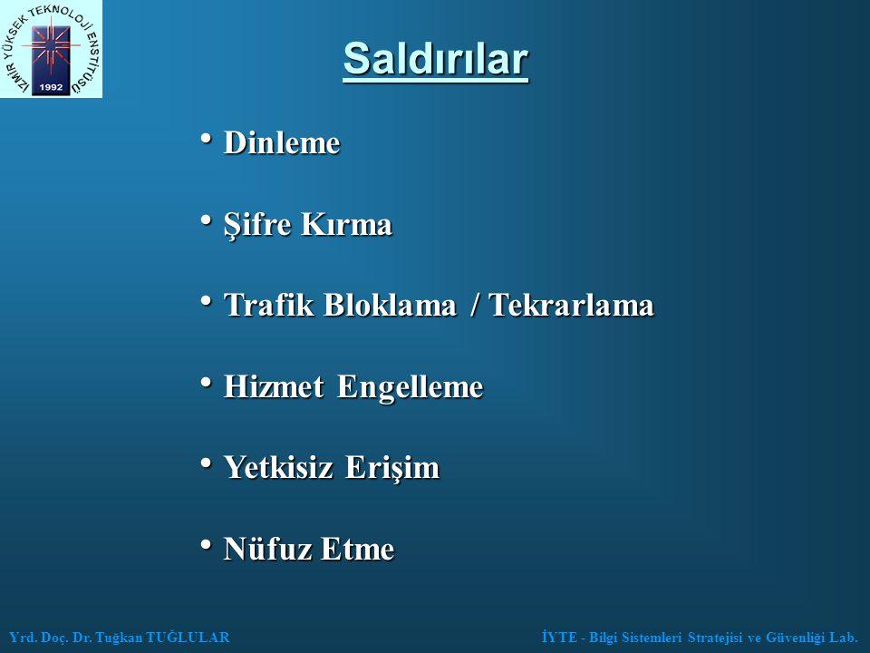 Saldırılar Dinleme Şifre Kırma Trafik Bloklama / Tekrarlama