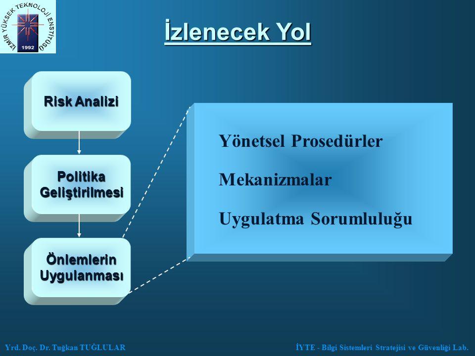 İzlenecek Yol Yönetsel Prosedürler Mekanizmalar Uygulatma Sorumluluğu