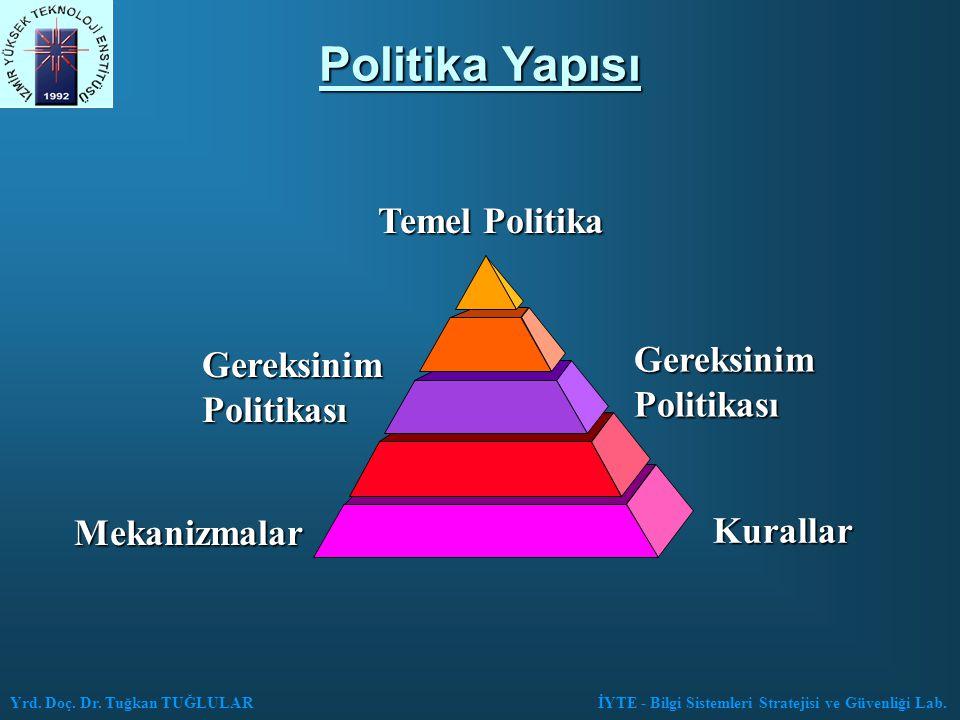 Politika Yapısı Temel Politika Gereksinim Gereksinim Politikası
