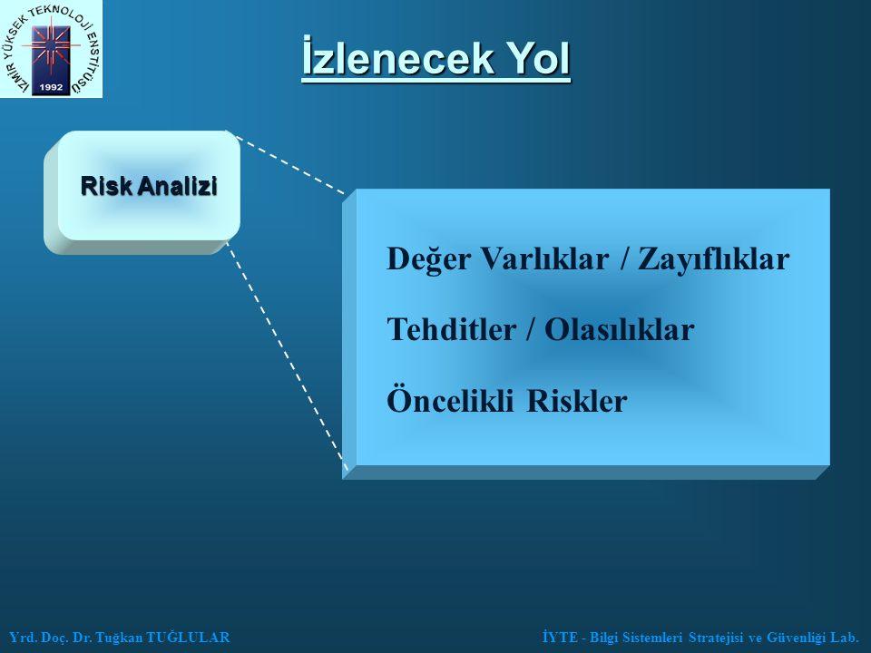 İzlenecek Yol Değer Varlıklar / Zayıflıklar Tehditler / Olasılıklar