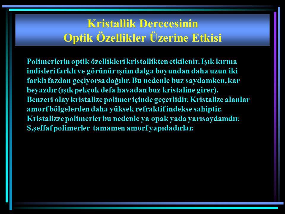 Kristallik Derecesinin Optik Özellikler Üzerine Etkisi