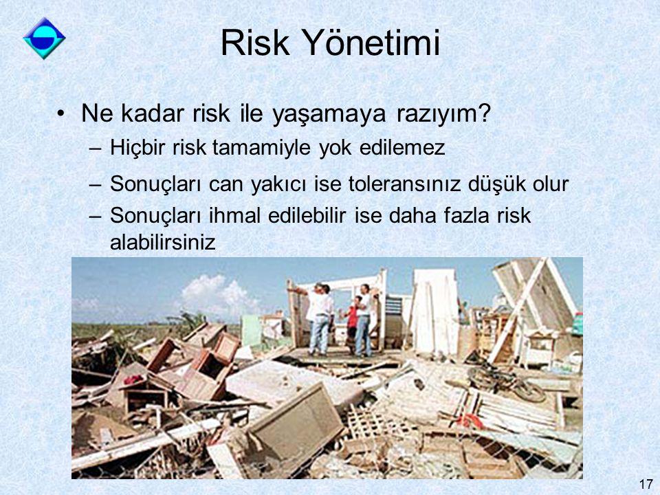 Risk Yönetimi Ne kadar risk ile yaşamaya razıyım