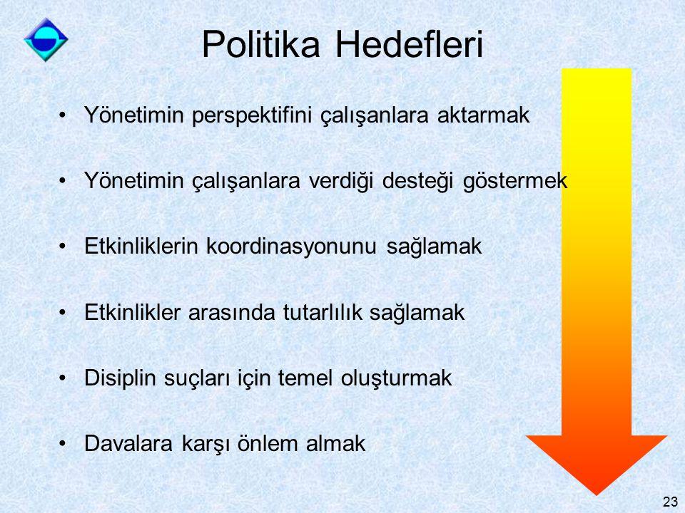Politika Hedefleri Yönetimin perspektifini çalışanlara aktarmak