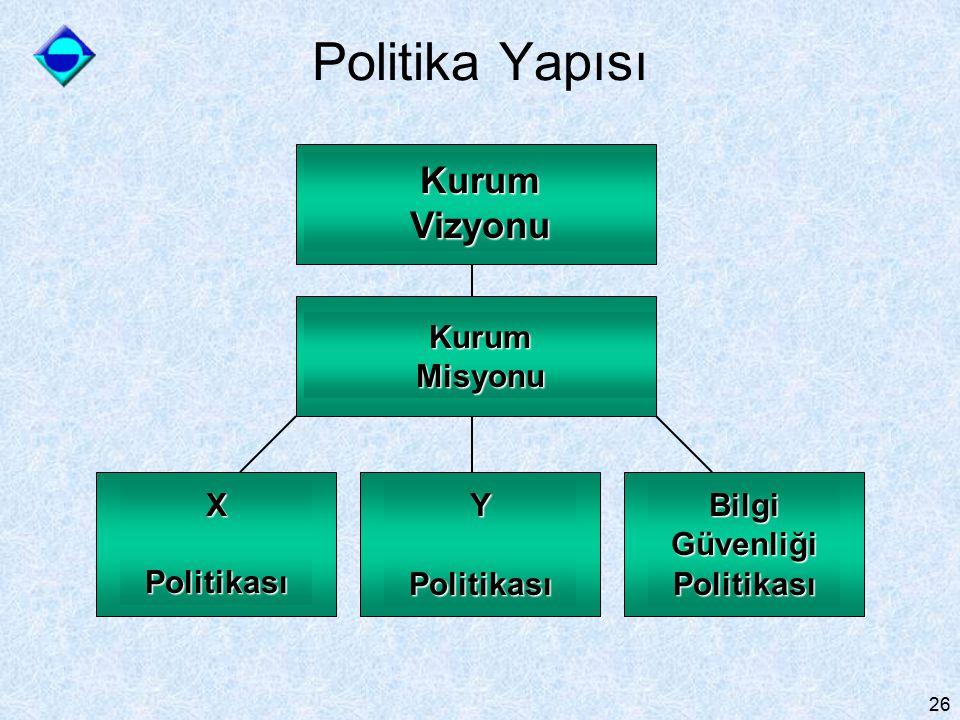 Politika Yapısı Kurum Vizyonu Kurum Misyonu X Politikası Y Politikası