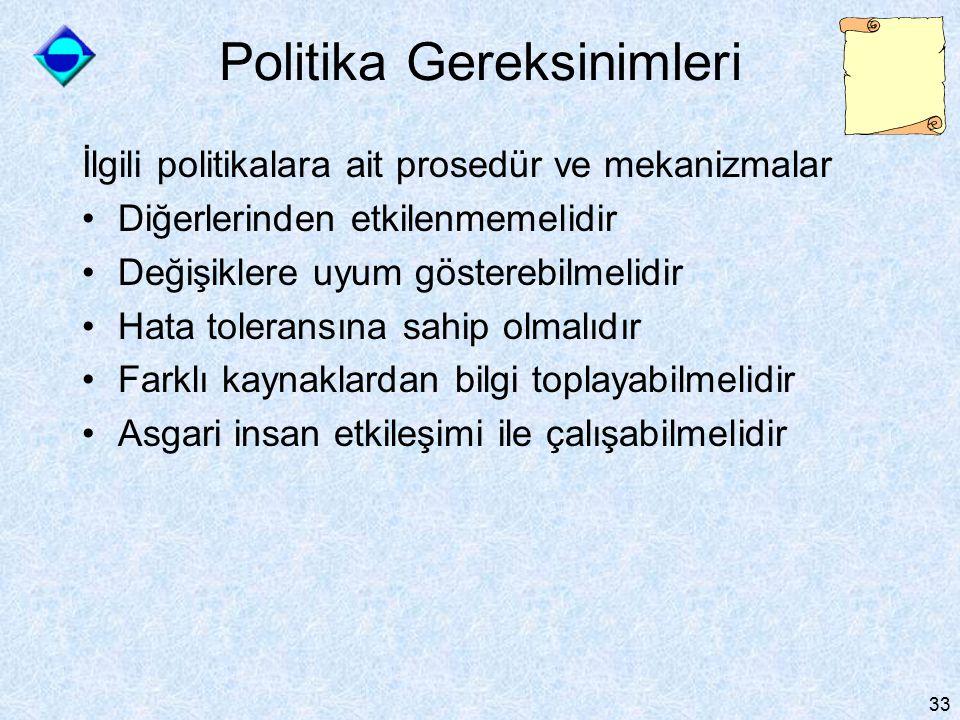Politika Gereksinimleri