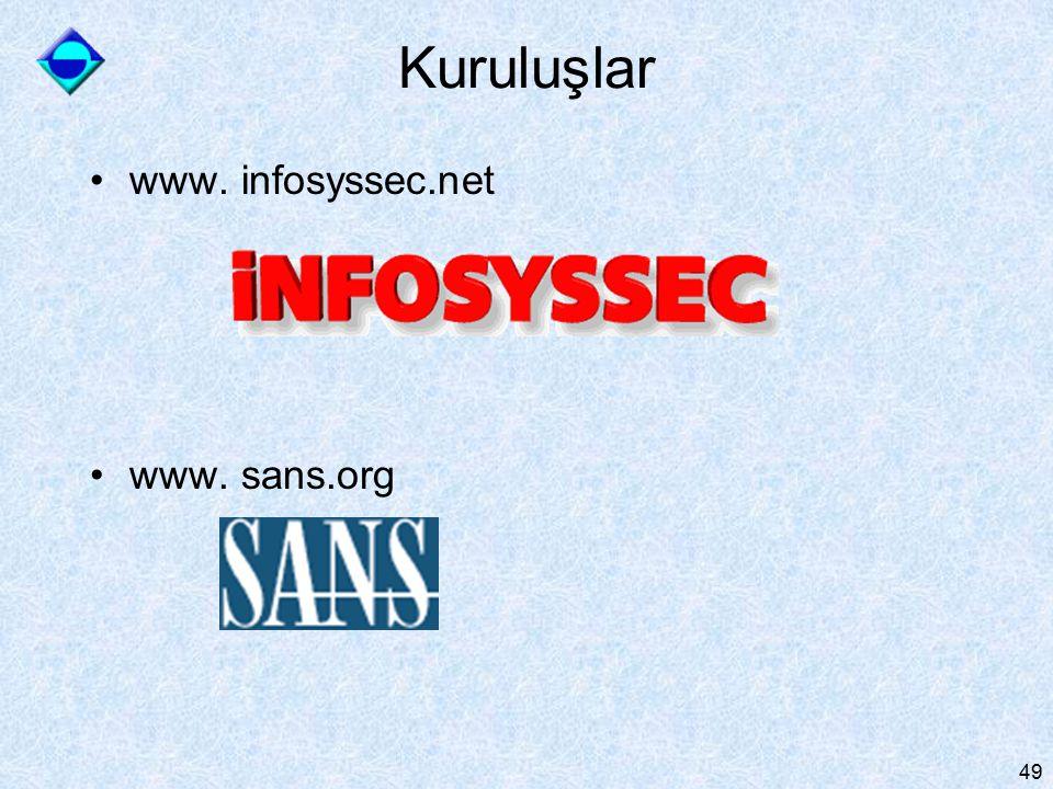 Kuruluşlar www. infosyssec.net www. sans.org