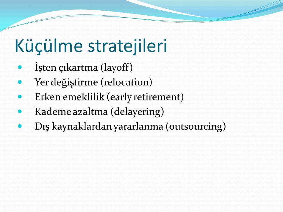 Küçülme stratejileri İşten çıkartma (layoff)