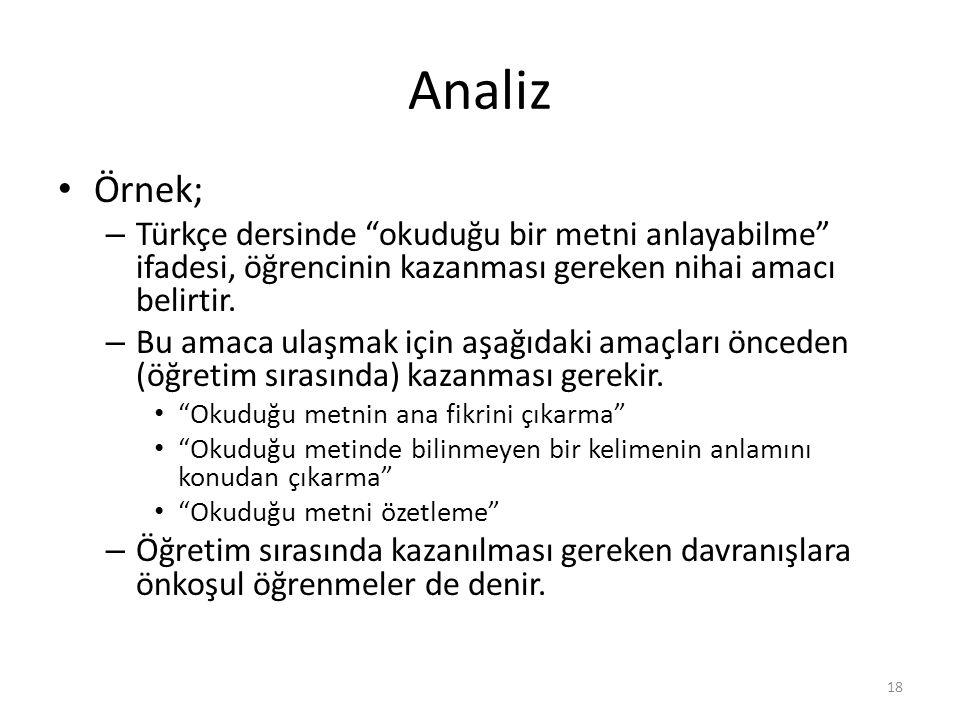 Analiz Örnek; Türkçe dersinde okuduğu bir metni anlayabilme ifadesi, öğrencinin kazanması gereken nihai amacı belirtir.