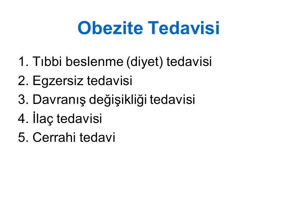 Obezite Tedavisi 1. Tıbbi beslenme (diyet) tedavisi