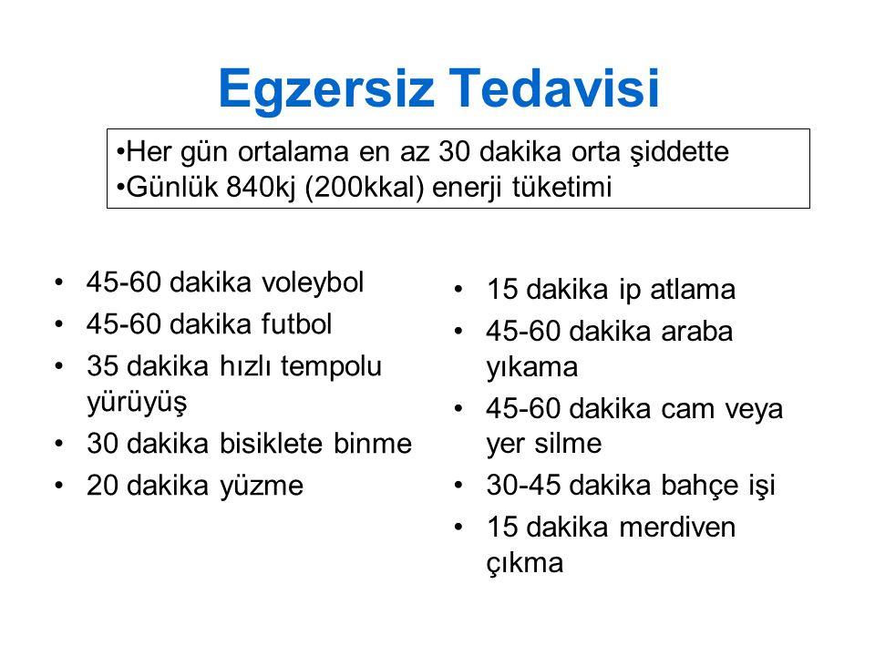 Egzersiz Tedavisi Her gün ortalama en az 30 dakika orta şiddette