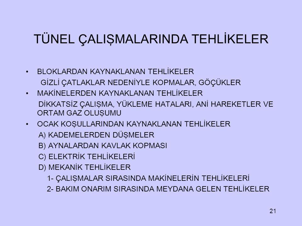 TÜNEL ÇALIŞMALARINDA TEHLİKELER