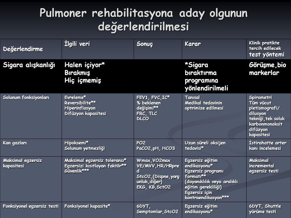 Pulmoner rehabilitasyona aday olgunun değerlendirilmesi