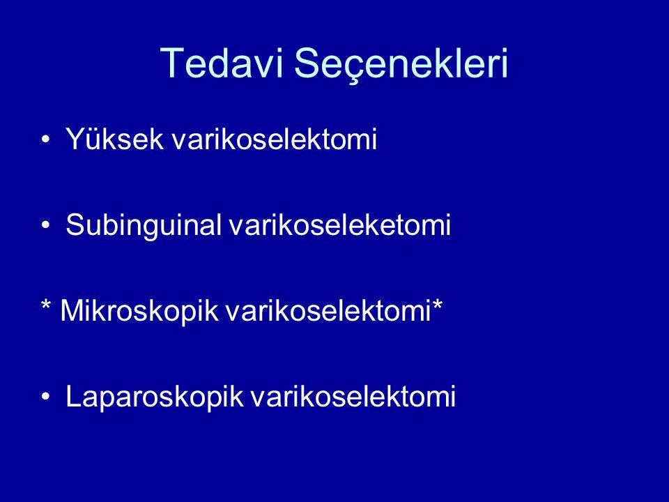 Tedavi Seçenekleri Yüksek varikoselektomi Subinguinal varikoseleketomi