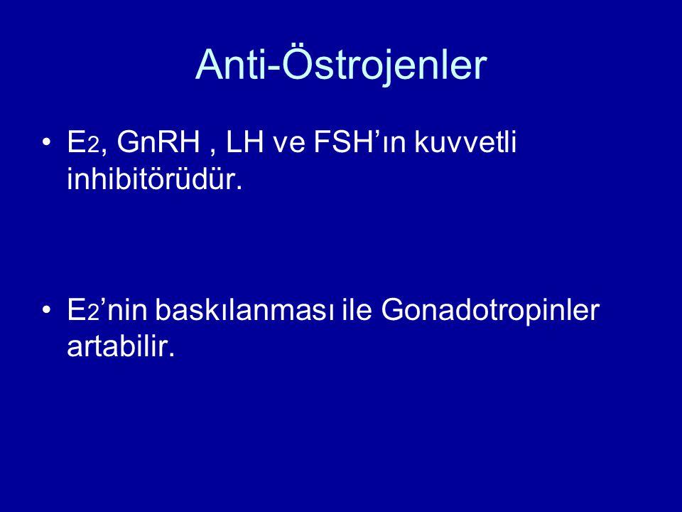 Anti-Östrojenler E2, GnRH , LH ve FSH'ın kuvvetli inhibitörüdür.