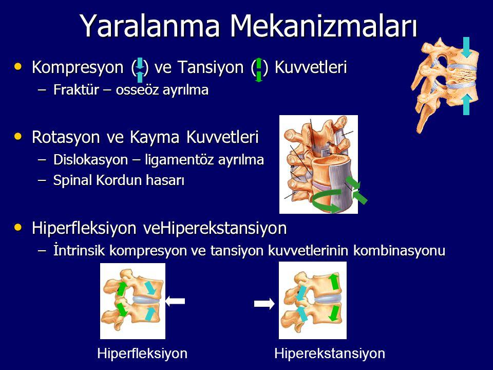Yaralanma Mekanizmaları