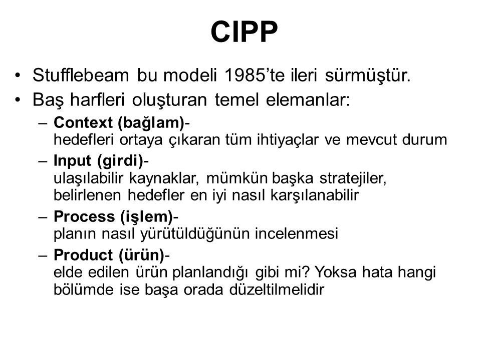 CIPP Stufflebeam bu modeli 1985'te ileri sürmüştür.
