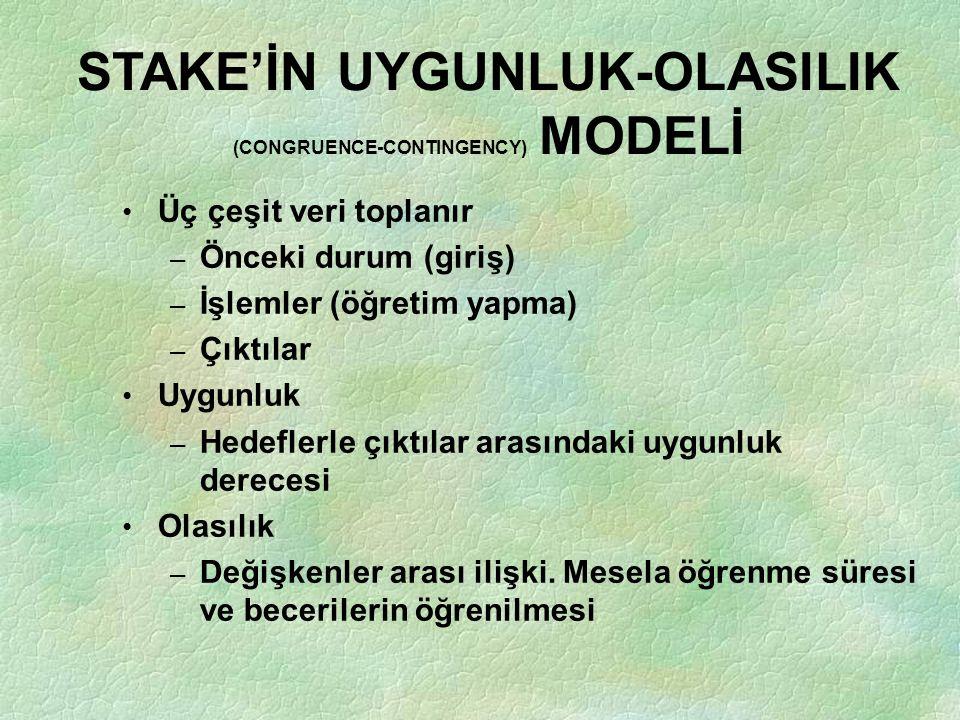STAKE'İN UYGUNLUK-OLASILIK (CONGRUENCE-CONTINGENCY) MODELİ