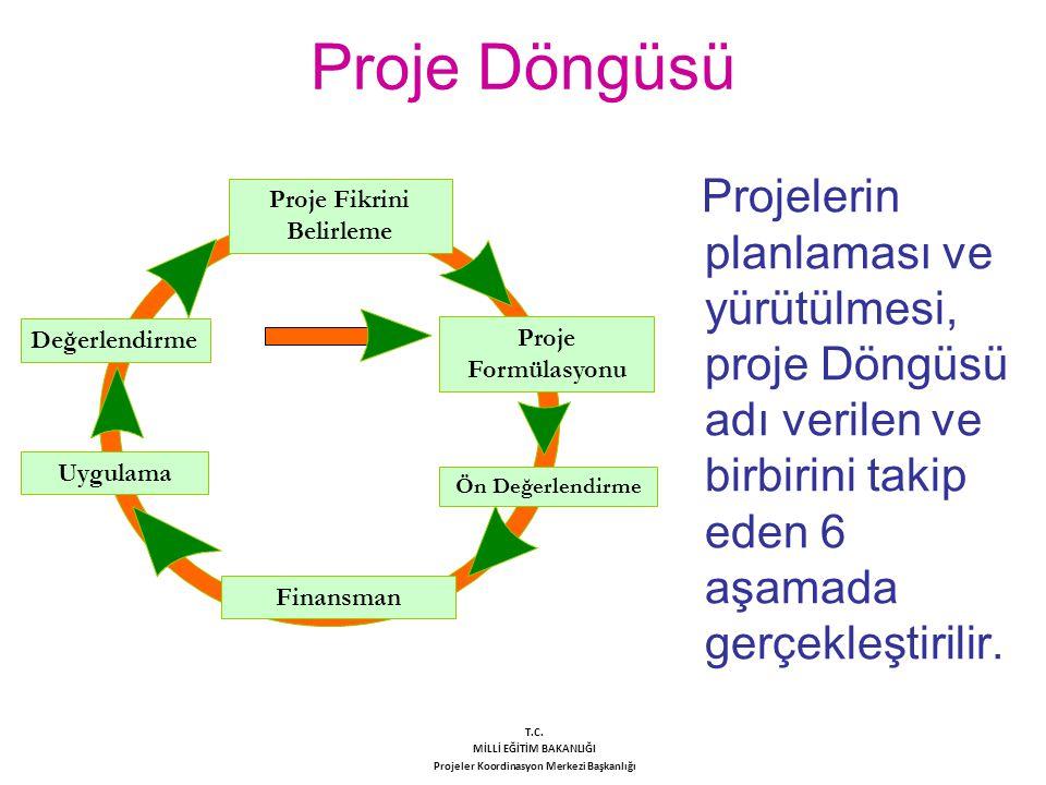 MİLLİ EĞİTİM BAKANLIĞI Projeler Koordinasyon Merkezi Başkanlığı