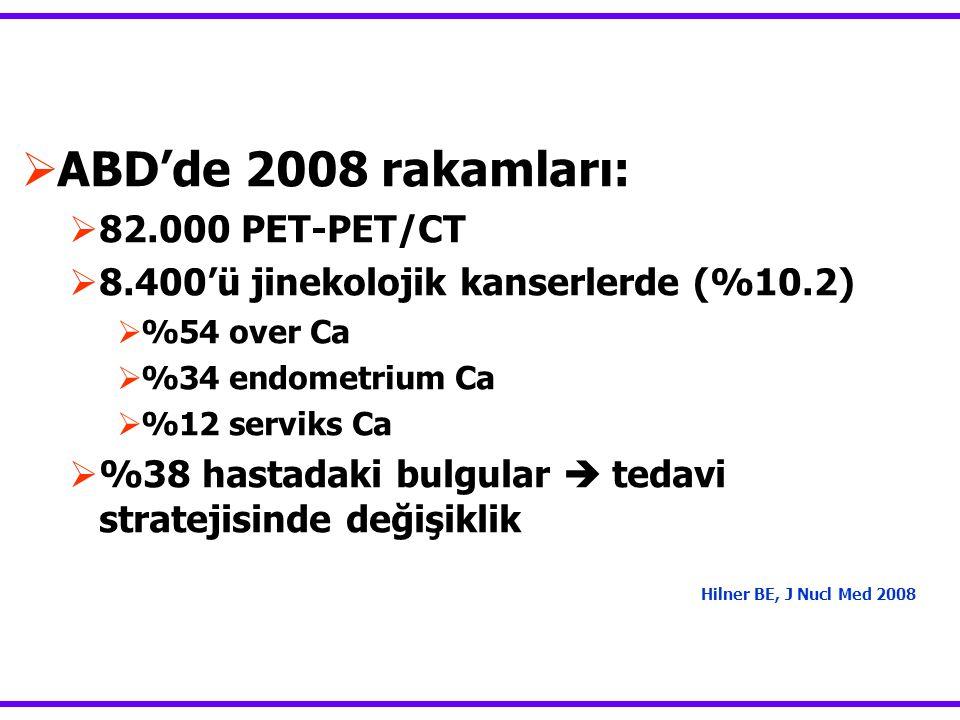 ABD'de 2008 rakamları: 82.000 PET-PET/CT