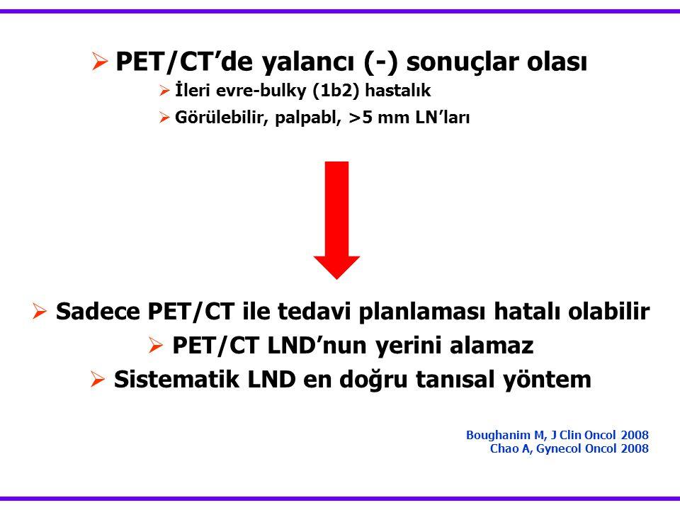 PET/CT'de yalancı (-) sonuçlar olası