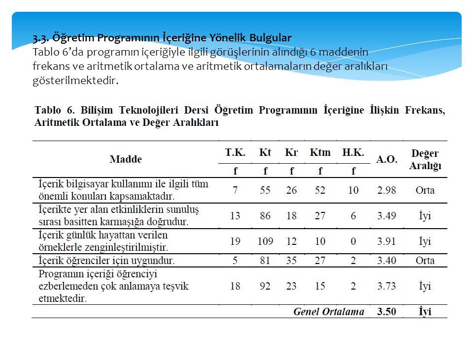 3.3. Öğretim Programının İçeriğine Yönelik Bulgular