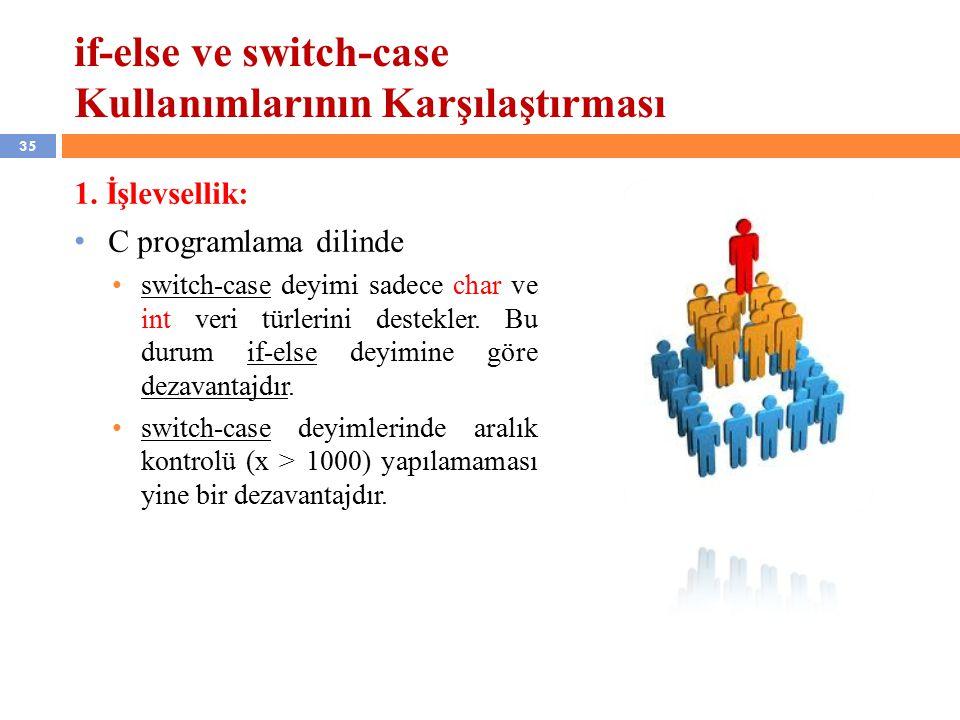 if-else ve switch-case Kullanımlarının Karşılaştırması