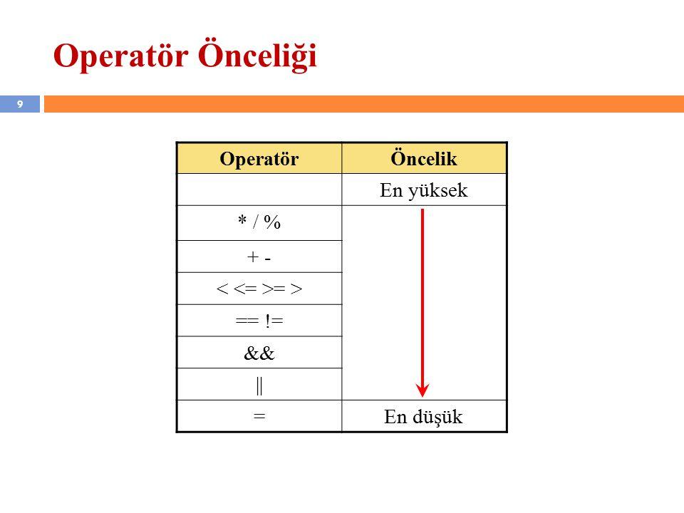 Operatör Önceliği En yüksek * / % + - < <= >= > == != &&
