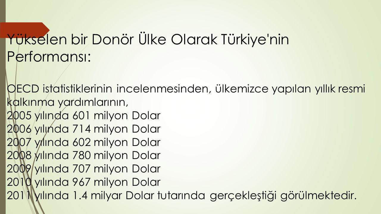Yükselen bir Donör Ülke Olarak Türkiye nin Performansı: OECD istatistiklerinin incelenmesinden, ülkemizce yapılan yıllık resmi kalkınma yardımlarının, 2005 yılında 601 milyon Dolar 2006 yılında 714 milyon Dolar 2007 yılında 602 milyon Dolar 2008 yılında 780 milyon Dolar 2009 yılında 707 milyon Dolar 2010 yılında 967 milyon Dolar 2011 yılında 1.4 milyar Dolar tutarında gerçekleştiği görülmektedir.
